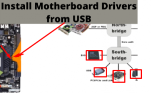How to Install Motherboard Drivers from USB